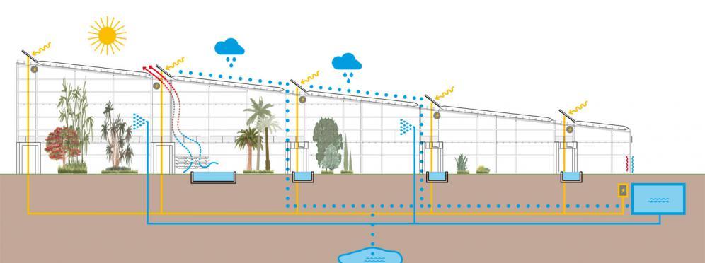 solar active building ortobotanico di padova